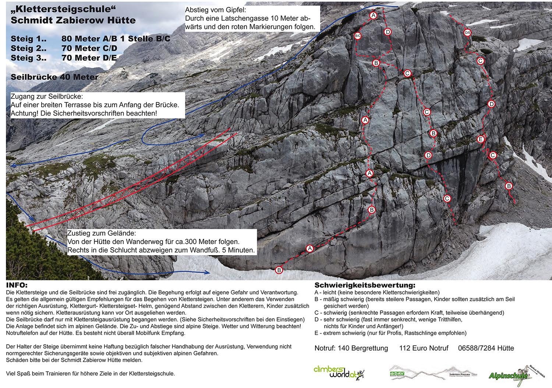 Klettersteig Map : Klettersteigschule